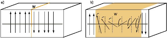 1 δ =  π(A-)2,ϵ  = 2π(AK  )12,  w     K     w