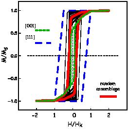 -M- = N (coth γ - 1-), Ms               γ