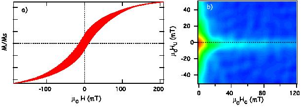 H  = fSD-(χr)SD(Hcr)SD-+-fMD-(χr)MD-(Hcr)MD--  cr          fSD (χr )SD + fMD  (χr)MD