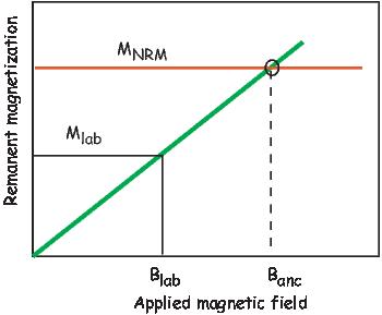 M1 = MNRM    + MpT RM .