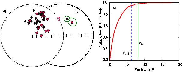 k1   var[2(N2 - 1)] k-=  var[2(N----1)],  2          1