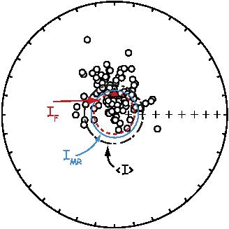 (R1 + R2 - R) F = (N -  2)(N----R----R-),                   1     2
