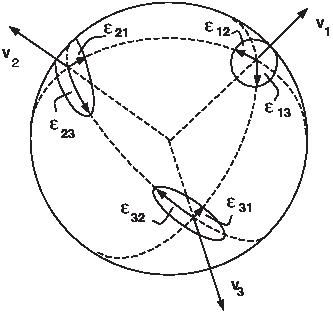 σ2 = So∕nf.