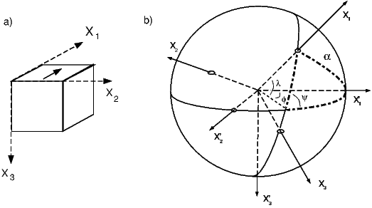(  cosλcos ϕ  - sin ϕ  - sin λcos ϕ) a = (  cosλsinϕ    cosϕ   - sinλ sin ϕ) .           sinλ       0        cos λ