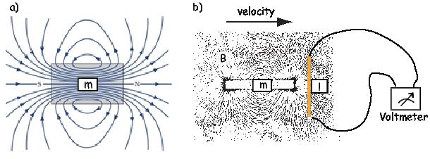 Earthref Essentials Of Paleomagnetism Third Web Edition