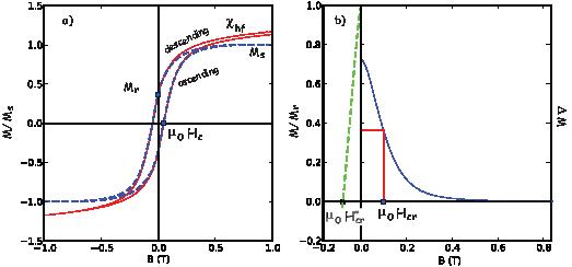 ˆ2   ˆ 2   ˆ2 12 Rw =  (X1 + X 2 + X 3) ,