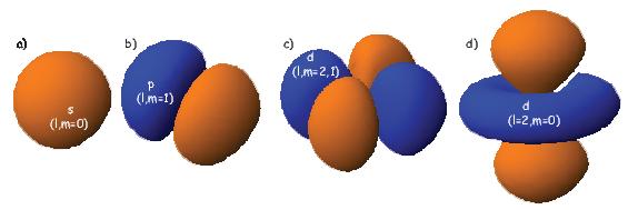 ∘ ---                  ∘ --               ∘ --- Y-11 = 1-  -3-sin θe-iϕ,  Y01 = 1-  3-cosθ,  Y11= --1   3--sinθeiϕ.       2   2π                 2   π              2    2π