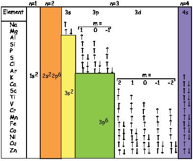 -ℏqe           -24kg-m2-  C--          -24   2 |mb | = 2μe = 9.27 × 10     s   ⋅ kg = 9.27 × 10   Am  .