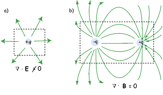 EarthRef org -- Essentials of Paleomagnetism: Third Web Edition
